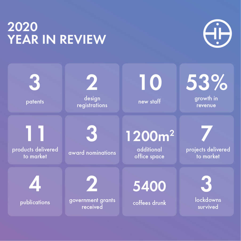 2020 Tekt Industries Year in review